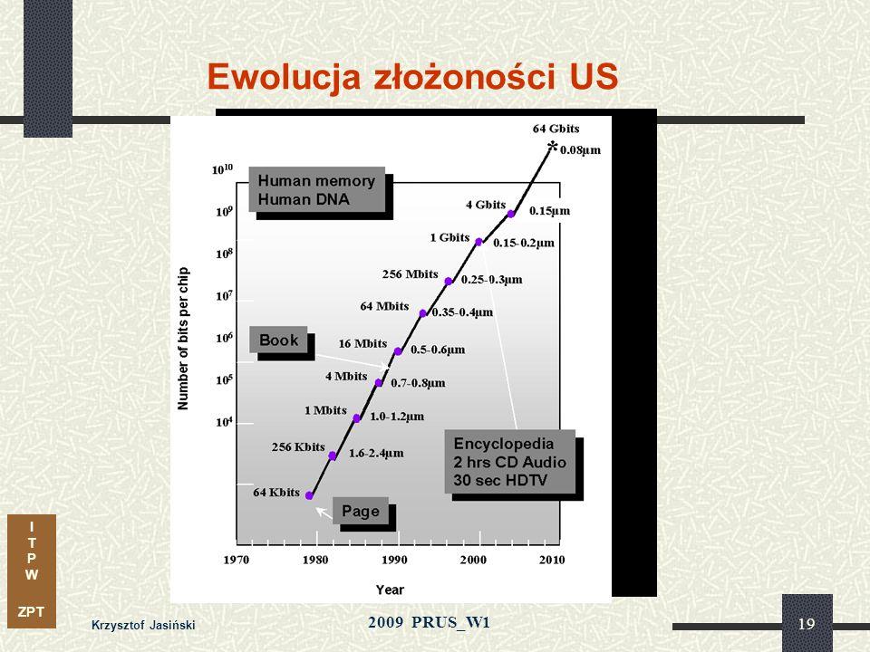 Ewolucja złożoności US