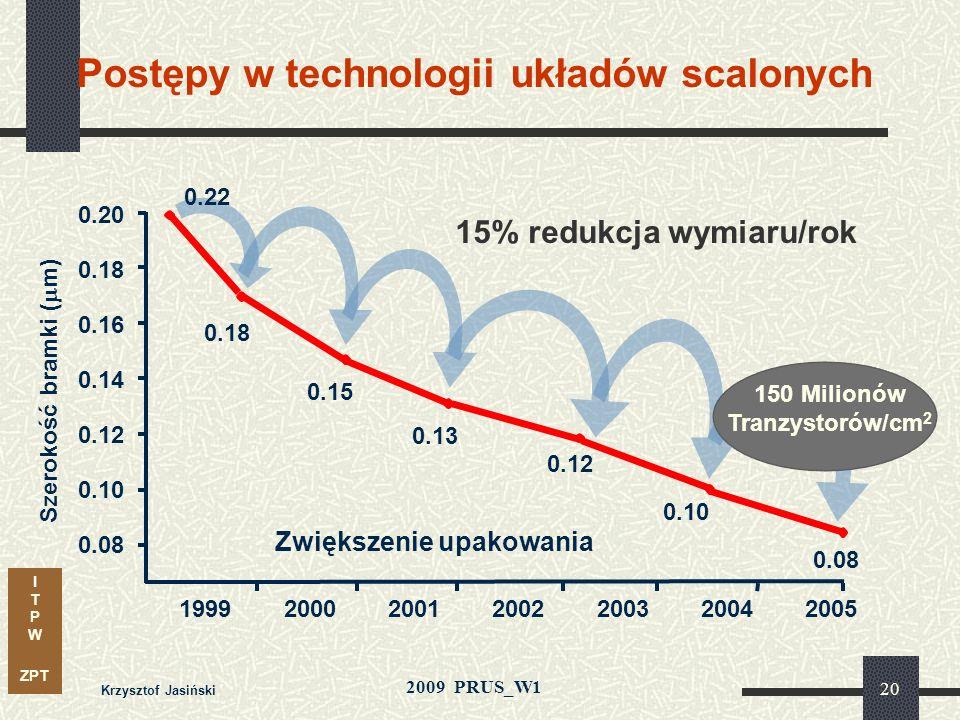 Postępy w technologii układów scalonych