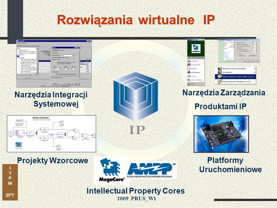 Rozwiązania wirtualne IP