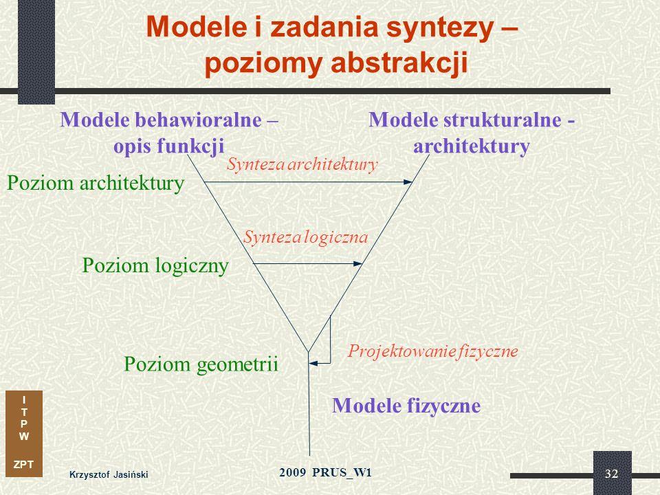 Modele i zadania syntezy – poziomy abstrakcji