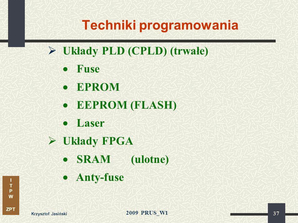 Techniki programowania