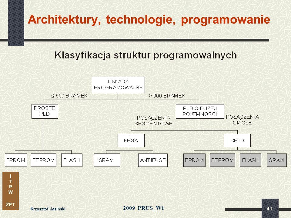 Architektury, technologie, programowanie