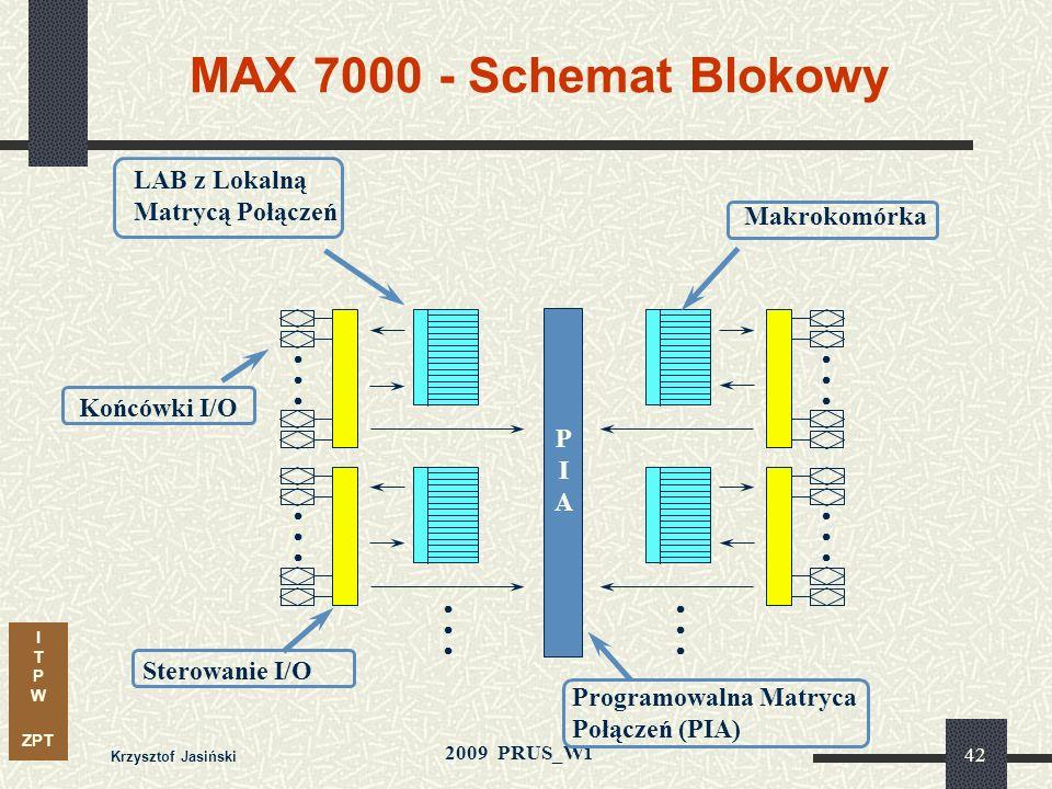MAX 7000 - Schemat Blokowy LAB z Lokalną Matrycą Połączeń Makrokomórka