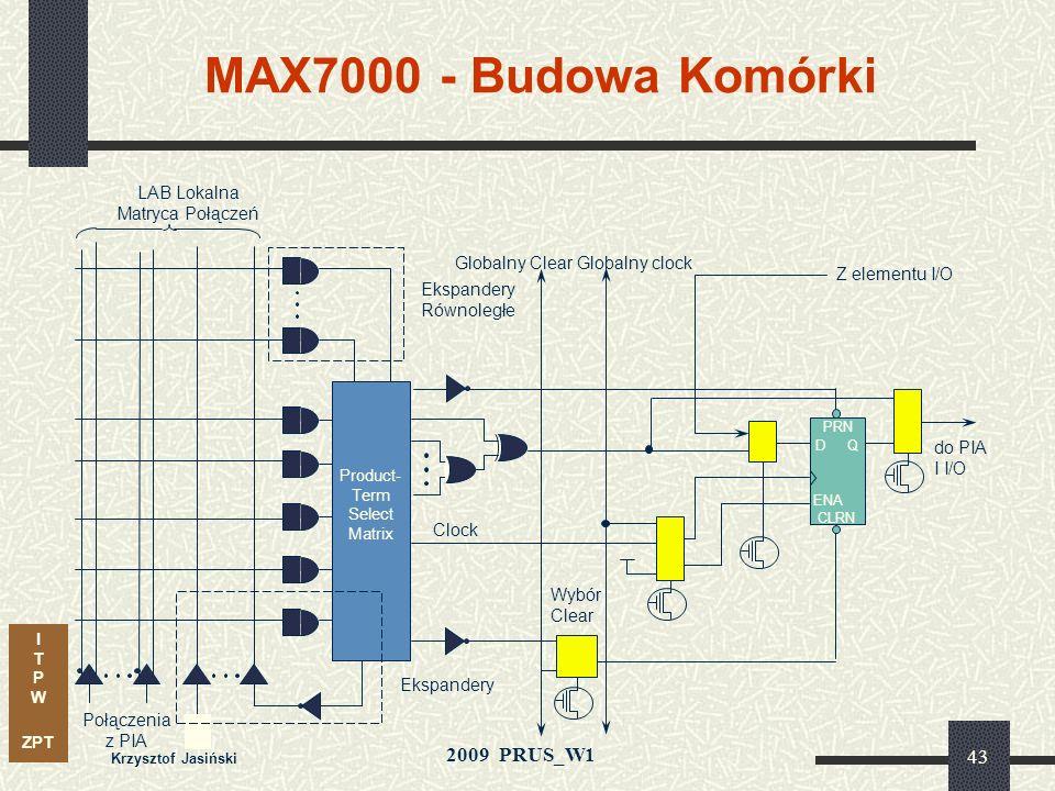 MAX7000 - Budowa Komórki LAB Lokalna Matryca Połączeń Globalny Clear