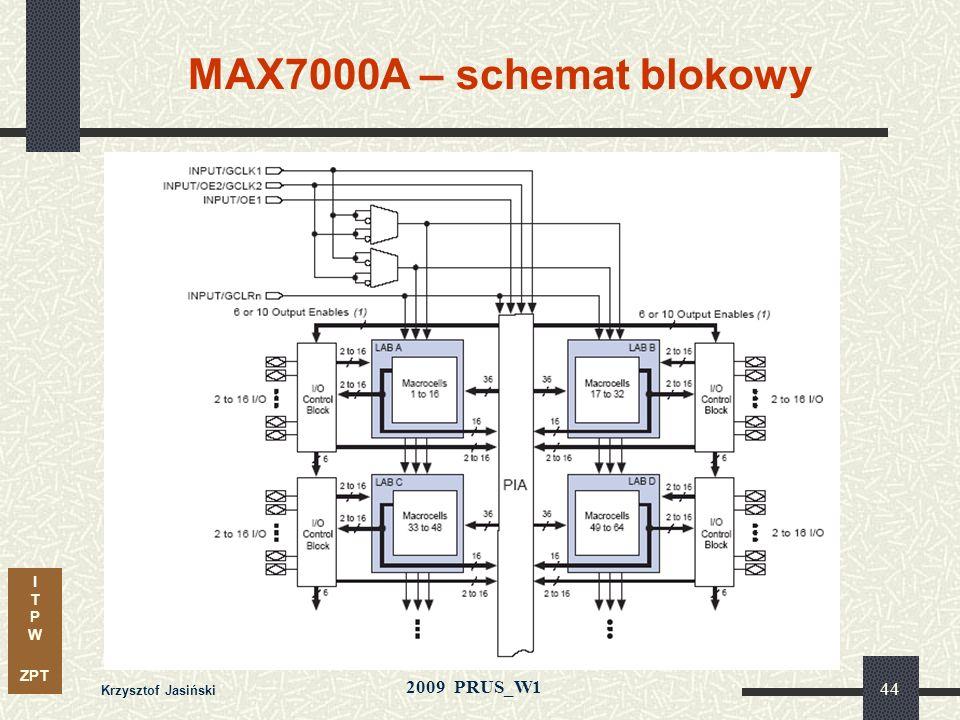 MAX7000A – schemat blokowy Krzysztof Jasiński