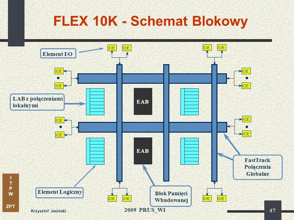 FLEX 10K - Schemat Blokowy