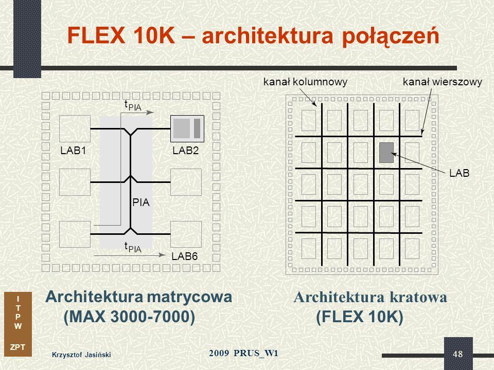 FLEX 10K – architektura połączeń