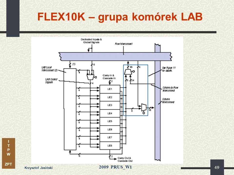 FLEX10K – grupa komórek LAB