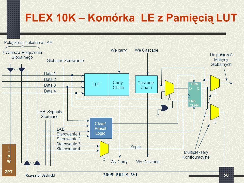 FLEX 10K – Komórka LE z Pamięcią LUT