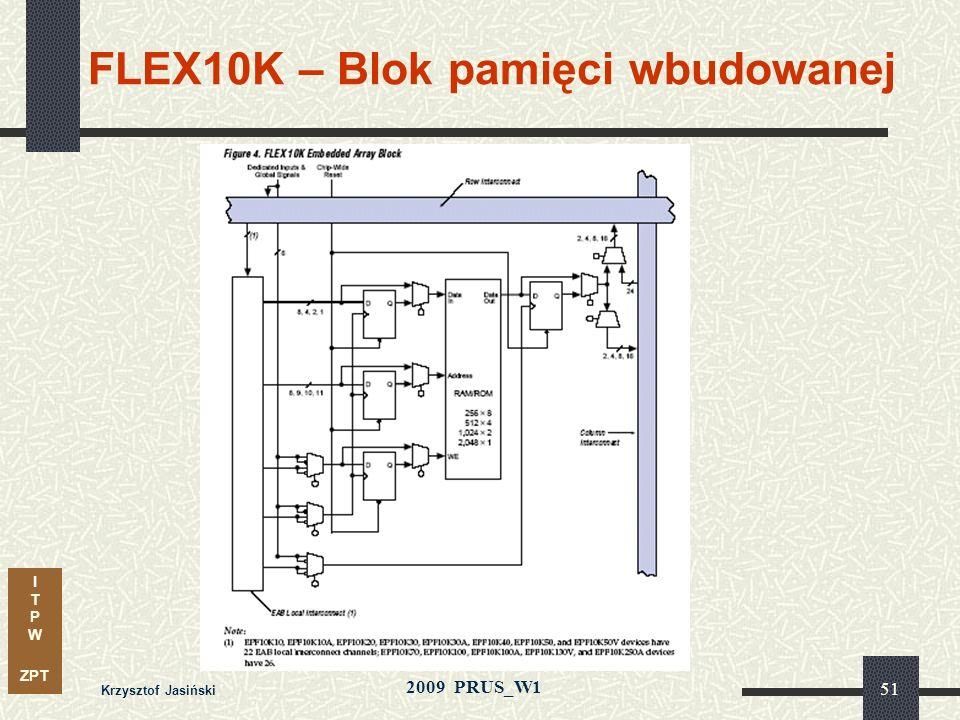 FLEX10K – Blok pamięci wbudowanej