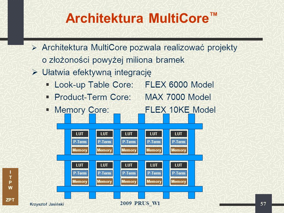 Architektura MultiCore™