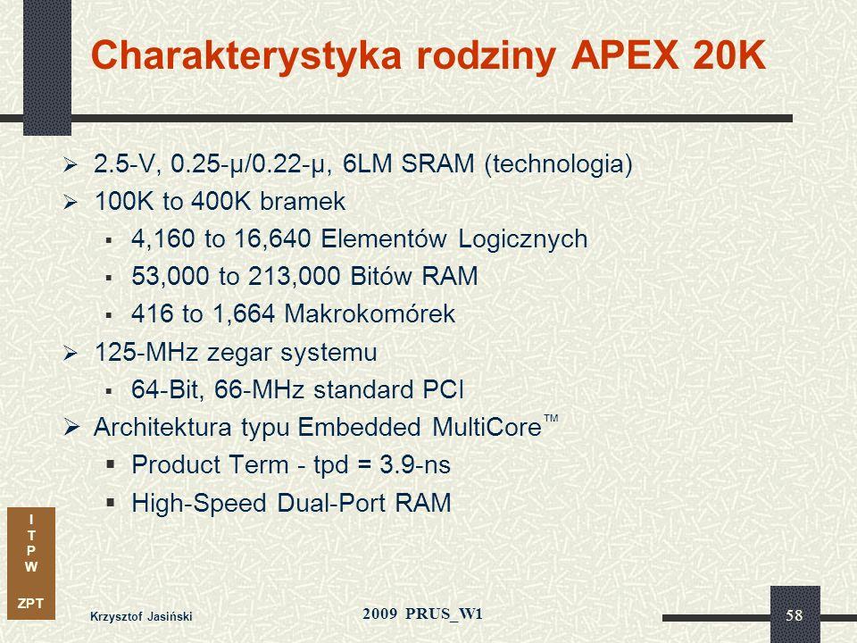Charakterystyka rodziny APEX 20K