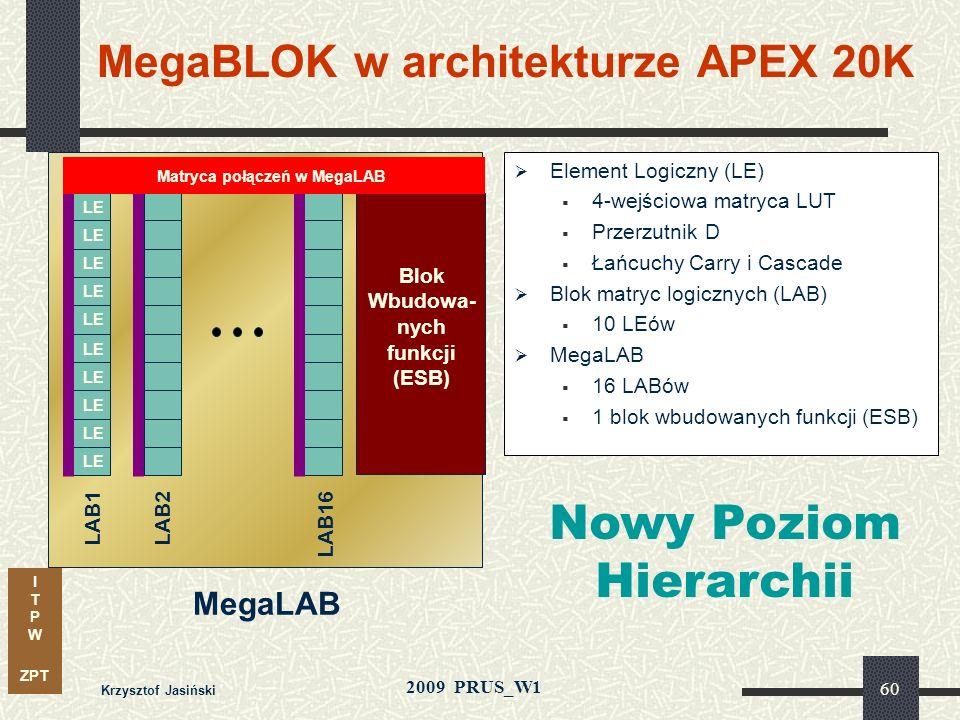MegaBLOK w architekturze APEX 20K