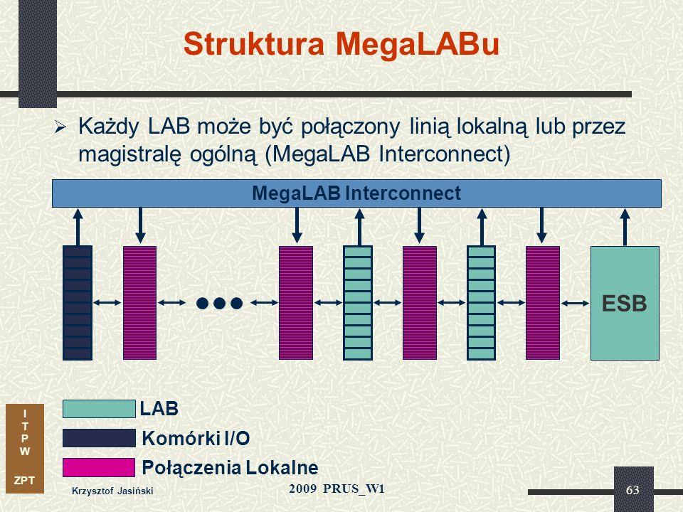 Struktura MegaLABu Każdy LAB może być połączony linią lokalną lub przez magistralę ogólną (MegaLAB Interconnect)