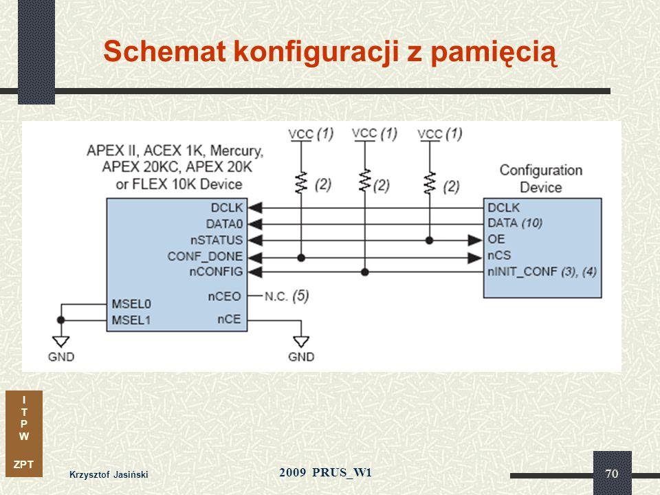 Schemat konfiguracji z pamięcią