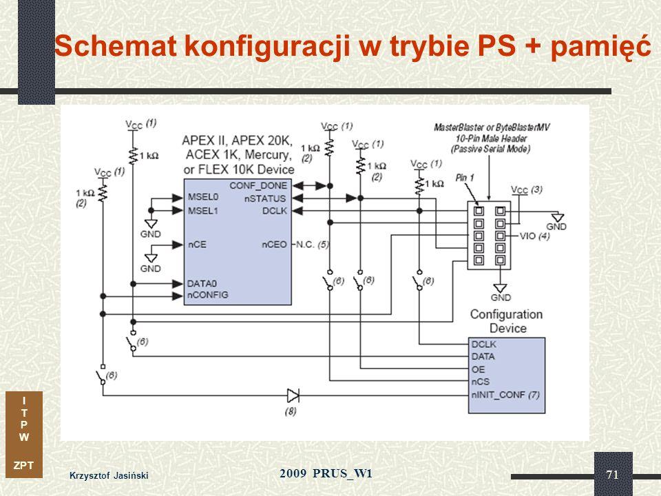 Schemat konfiguracji w trybie PS + pamięć