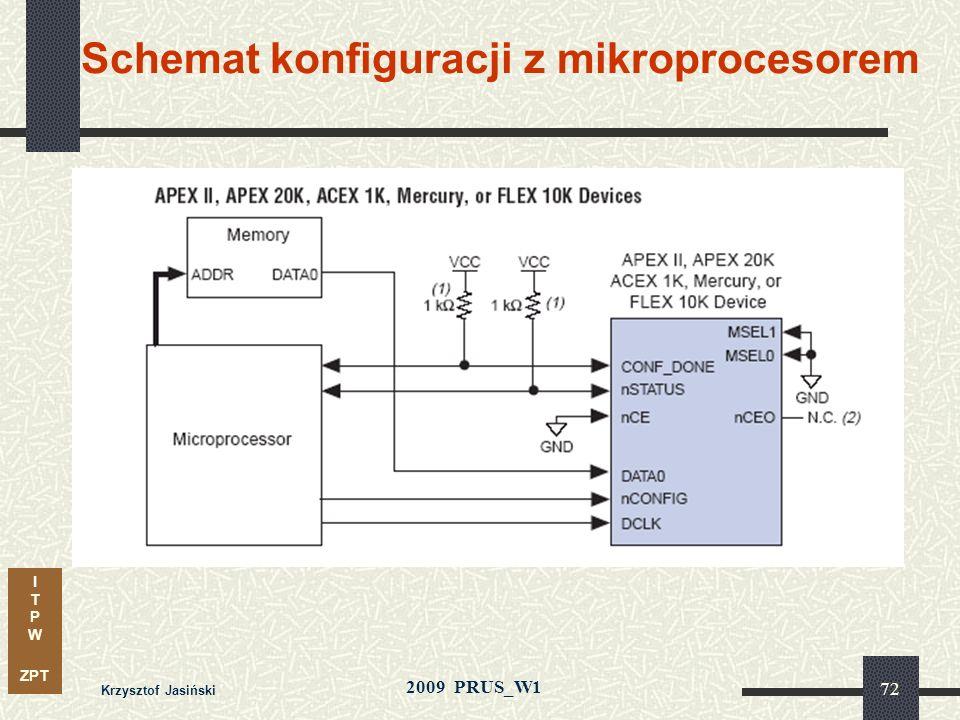 Schemat konfiguracji z mikroprocesorem