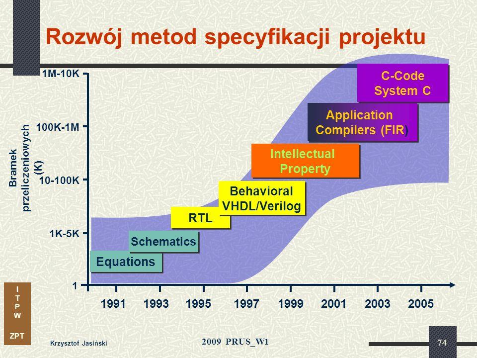 Rozwój metod specyfikacji projektu
