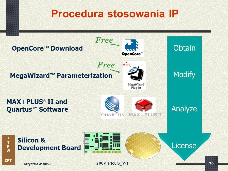 Procedura stosowania IP