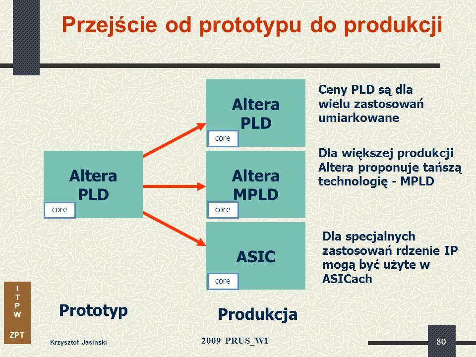 Przejście od prototypu do produkcji