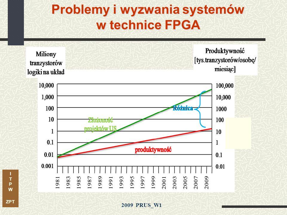 Problemy i wyzwania systemów w technice FPGA