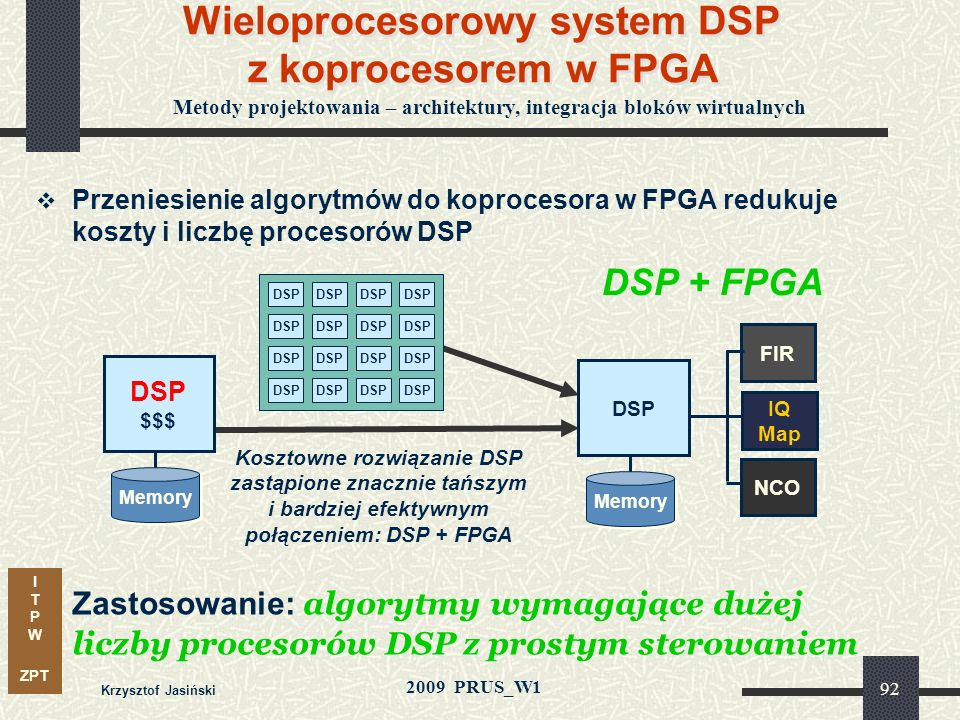 Wieloprocesorowy system DSP z koprocesorem w FPGA