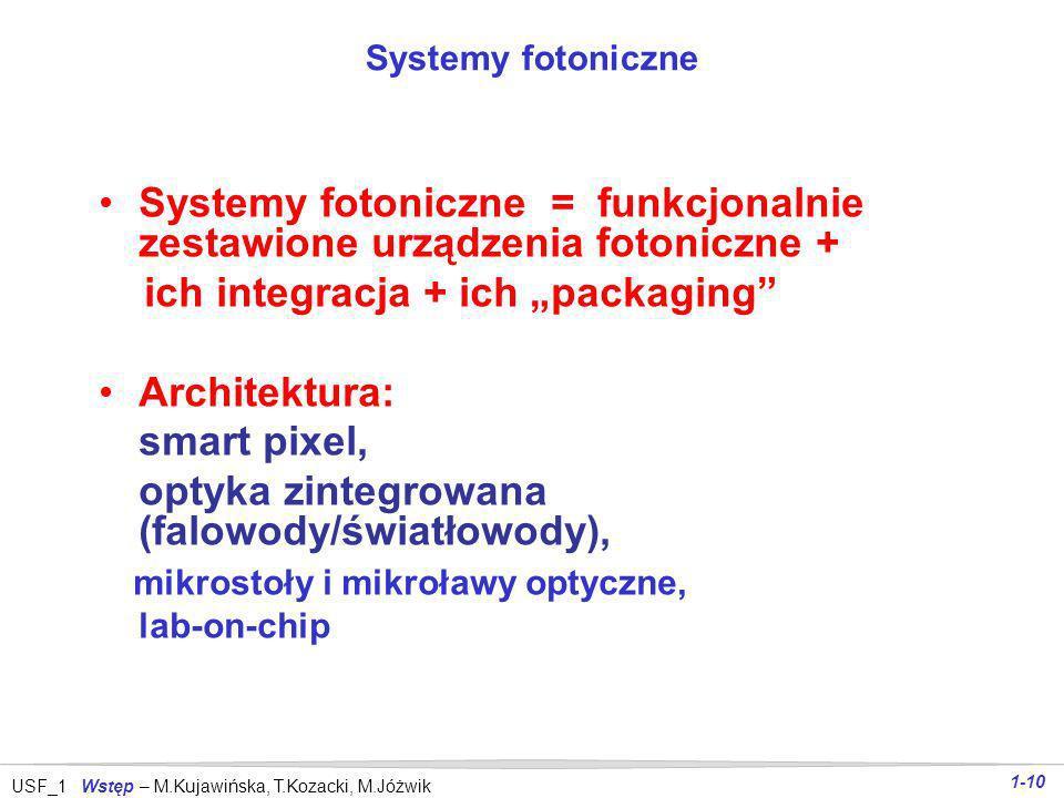 Systemy fotoniczne = funkcjonalnie zestawione urządzenia fotoniczne +