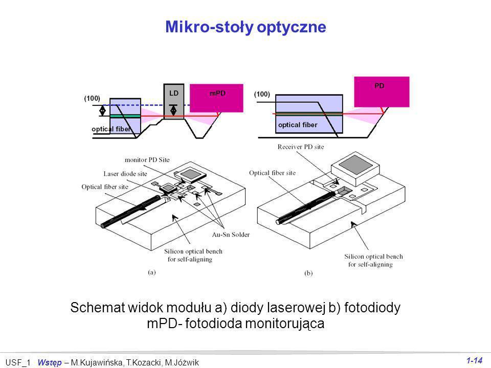 Mikro-stoły optyczne Schemat widok modułu a) diody laserowej b) fotodiody.