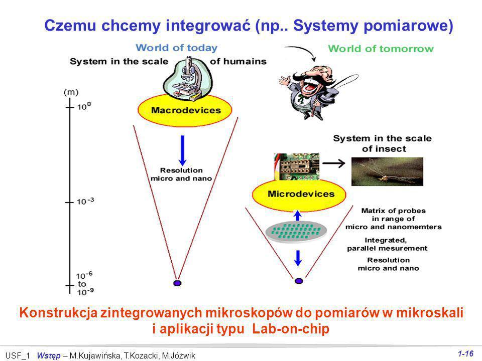 Czemu chcemy integrować (np.. Systemy pomiarowe)