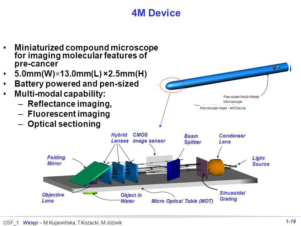 4M DeviceMiniaturized compound microscope for imaging molecular features of pre-cancer. 5.0mm(W)×13.0mm(L) ×2.5mm(H)