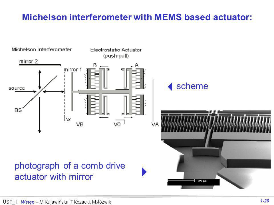 Michelson interferometer with MEMS based actuator:
