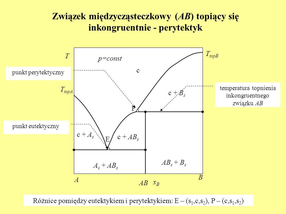 temperatura topnienia inkongruentnego związku AB