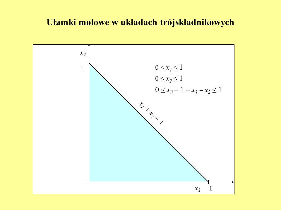 Ułamki molowe w układach trójskładnikowych