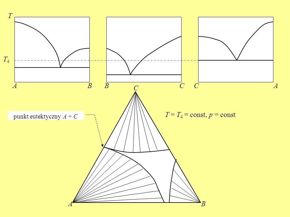 T T4 A B B C C A C T = T4 = const, p = const A B