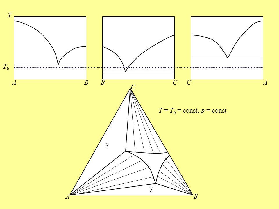 T T6 A B B C C A C T = T6 = const, p = const 3 3 A B