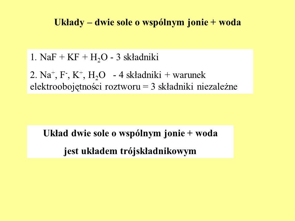 Układy – dwie sole o wspólnym jonie + woda