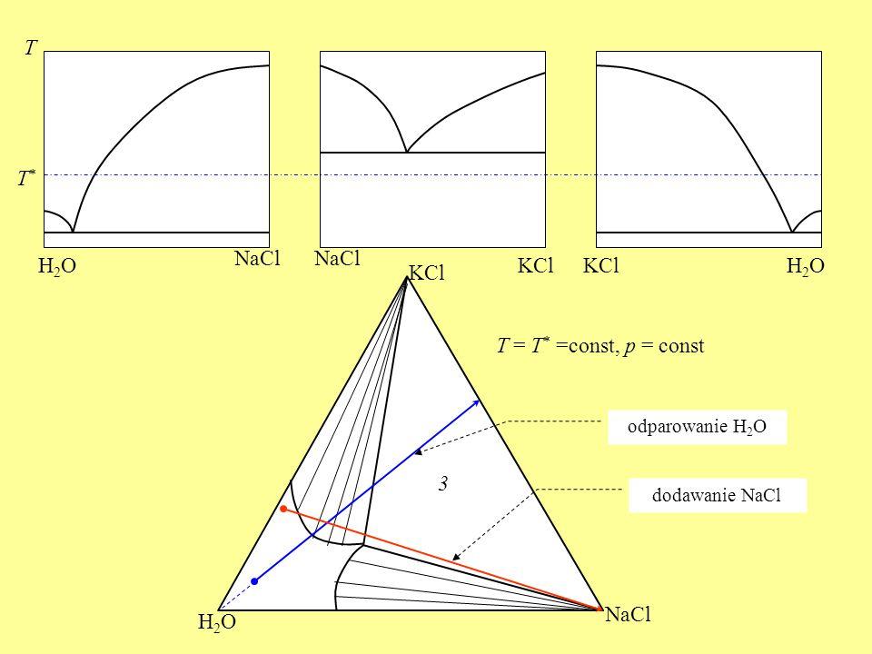 T T* NaCl NaCl H2O KCl KCl H2O KCl T = T* =const, p = const 3 NaCl H2O
