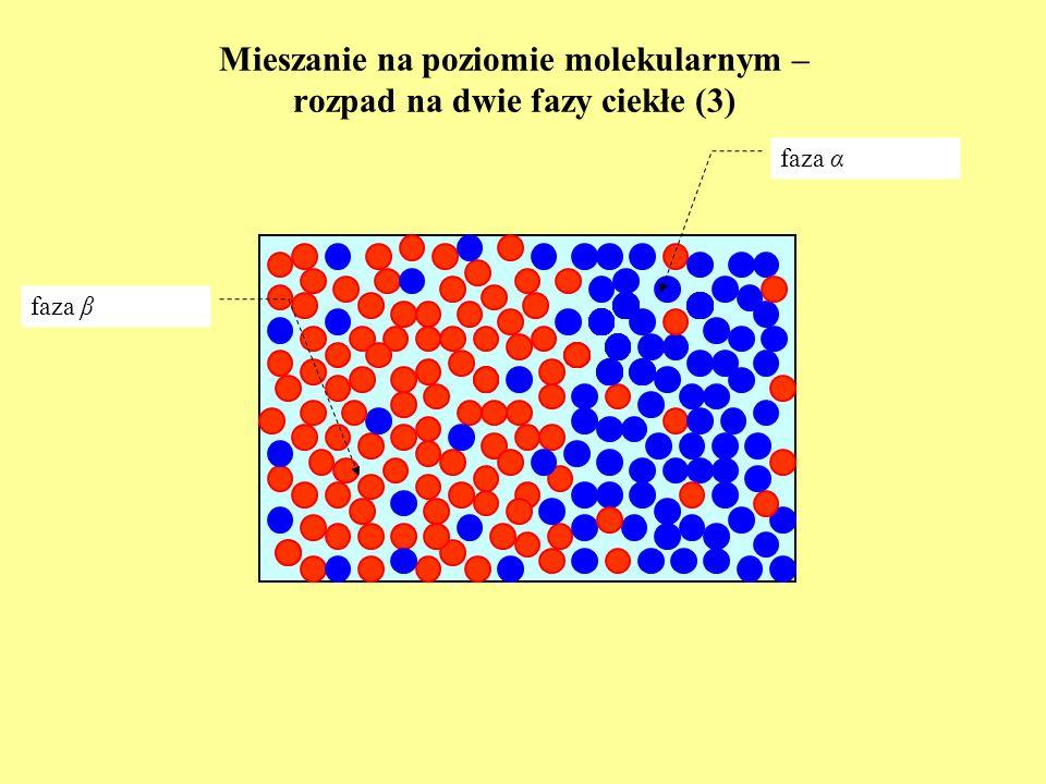 Mieszanie na poziomie molekularnym – rozpad na dwie fazy ciekłe (3)