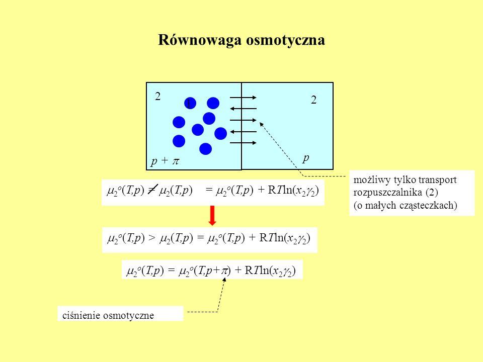 Równowaga osmotyczna 2 2 1 p p +  2o(T,p) = 2(T,p)