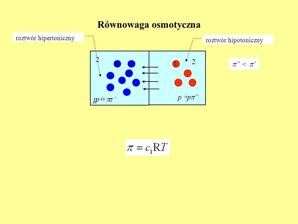 Równowaga osmotyczna 2 2 1 3  < ' p +  p p +  p +  '