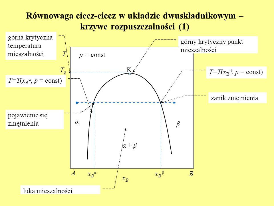 Równowaga ciecz-ciecz w układzie dwuskładnikowym – krzywe rozpuszczalności (1)