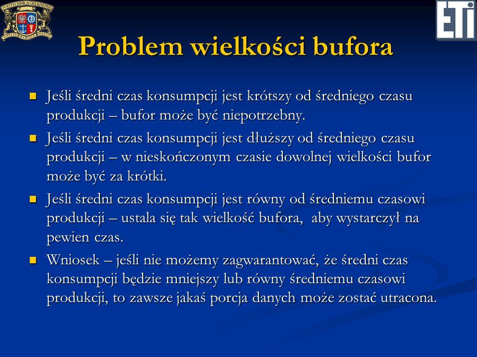 Problem wielkości bufora