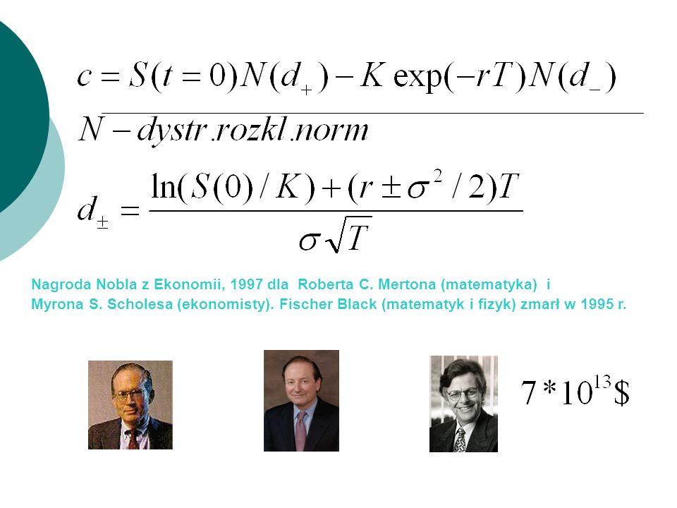 Nagroda Nobla z Ekonomii, 1997 dla Roberta C. Mertona (matematyka) i