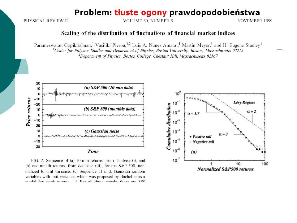 Problem: tłuste ogony prawdopodobieństwa