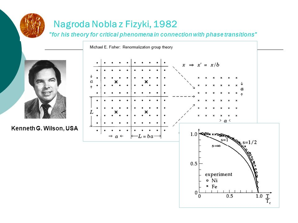 Nagroda Nobla z Fizyki, 1982 for his theory for critical phenomena in connection with phase transitions