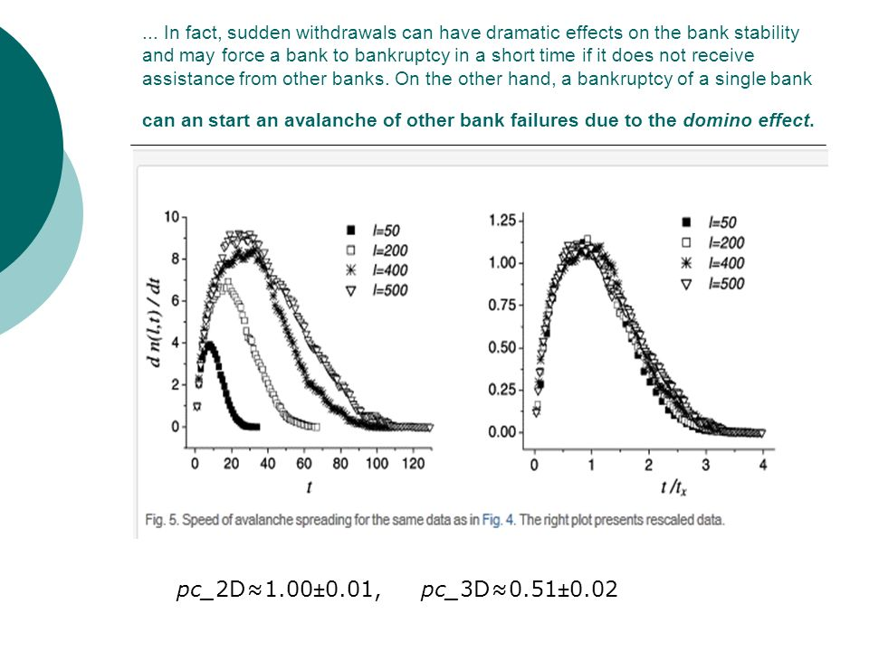 ... In fact, sudden withdrawals can have dramatic effects on the bank stability and may force a bank to bankruptcy in a short time if it does not receive assistance from other banks. On the other hand, a bankruptcy of a single bank can an start an avalanche of other bank failures due to the domino effect.