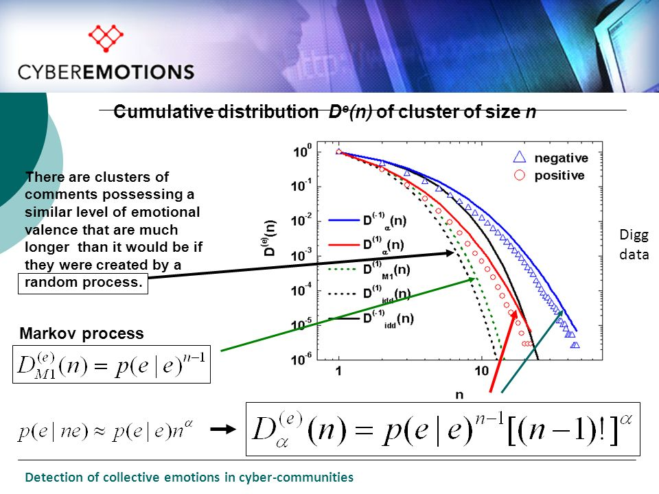 Cumulative distribution De(n) of cluster of size n