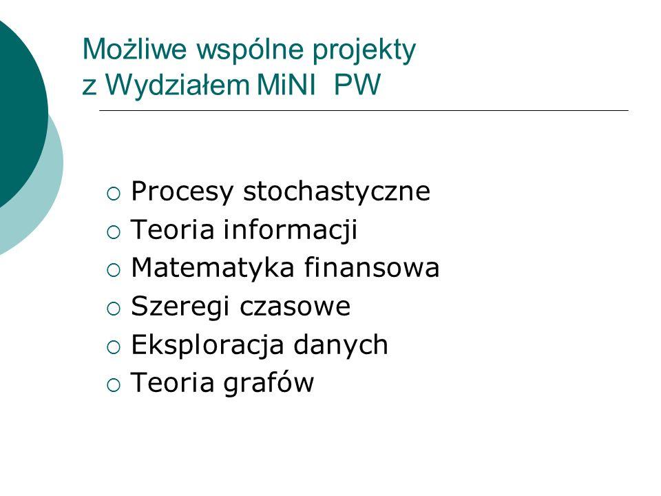 Możliwe wspólne projekty z Wydziałem MiNI PW