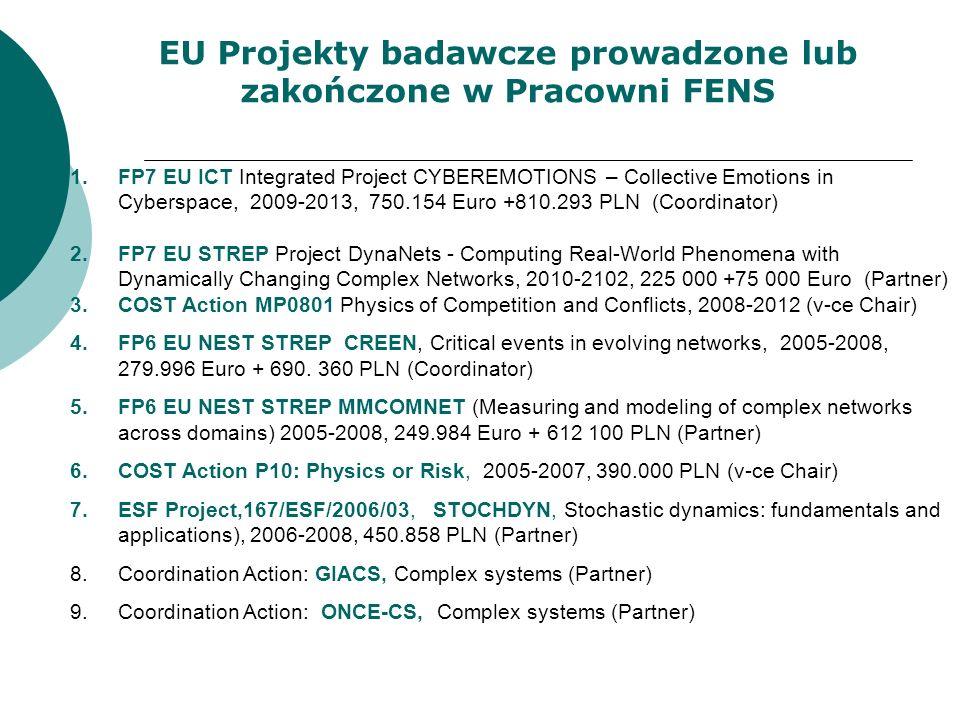 EU Projekty badawcze prowadzone lub zakończone w Pracowni FENS