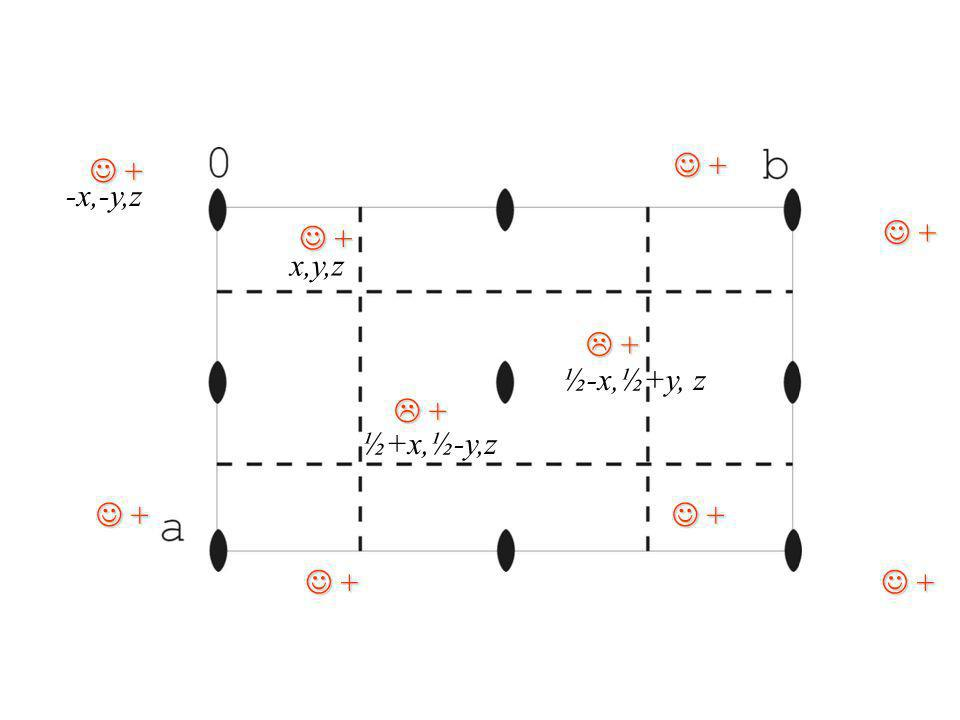 J + J + -x,-y,z J + x,y,z L + ½-x,½+y, z L + ½+x,½-y,z